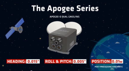 apogee-inertial-navigation-system-for-uav